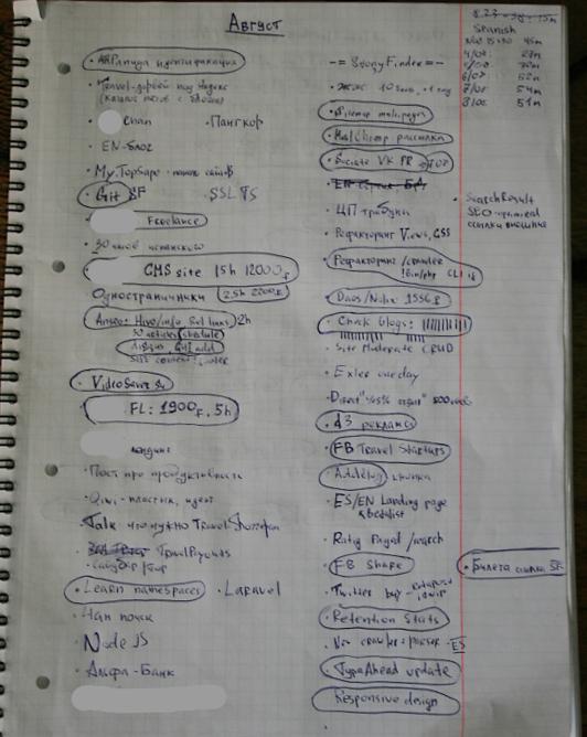 Тетрадь планов