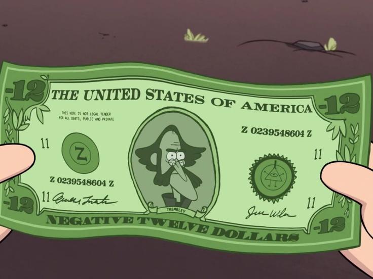 Negative dollar