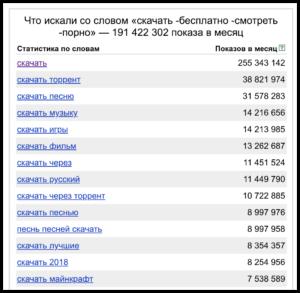 Блокировка порно сайтов в яндекс